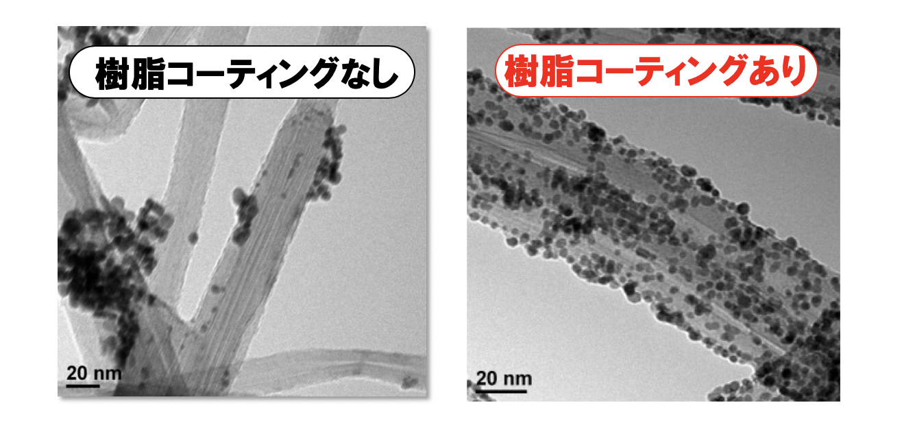白金ナノ粒子を担持したカーボンナノチューブの透過型電子顕微鏡像 (左)樹脂コーティングなし、(右)樹脂コーティングあり